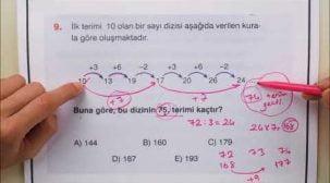 2A AYT Matematik Konu Anlatımlı Deneme