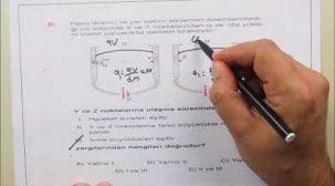 AYT Fizik Sınavı Deneme Soruları